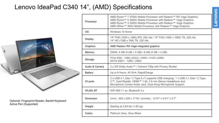 Lenovo IdeaPad C340 AMD (14-inch only)