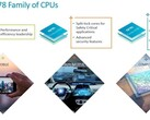 ARM intros the Cortex-A78C core. (Source: ARM)