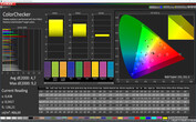 CalMAN: Mixed Colours – Vivid colour mode, standard white balance, DCI P3 target colour space