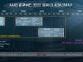 AMD EPYC Milan server CPUs may be noticeably faster than the current EPYC Rome CPUs. (Image via AMD)
