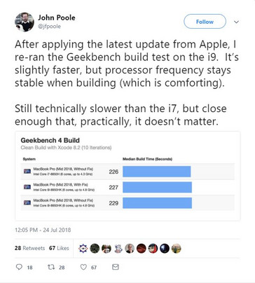 Geekbench 4 XCode build results before and after the patch. (Source: John Poole on Twitter)