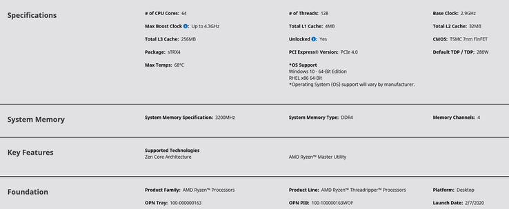 Specifications for the Threadripper 3990X. (Image source: AMD)