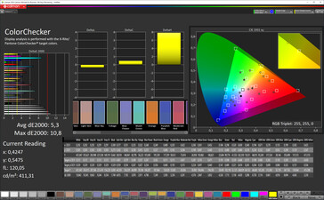 CalMAN - Color Accuracy (Vibrant, Standard, P3)