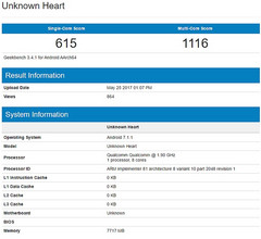 """Unknown heart"" might be Nokia 9, shows up on Geekbench with 8 GB RAM"