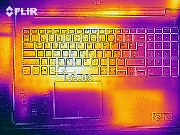 heat map top idle