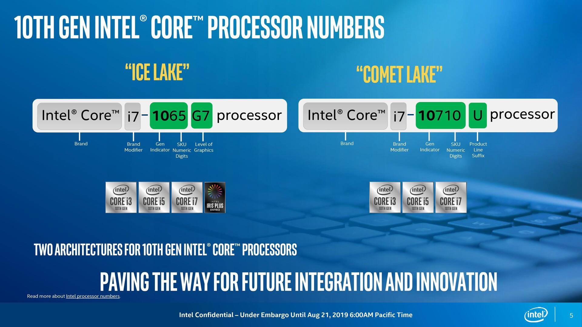 Intel Expands 10th Gen Intel Core Mobile Processor Lineup