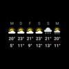 Weather 5/7