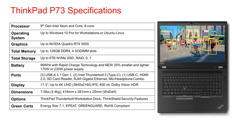 ThinkPad P73 specifications (Source: Lenovo)