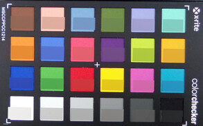 ColorChecker Passport: The lower half of each area of colour displays the reference colour