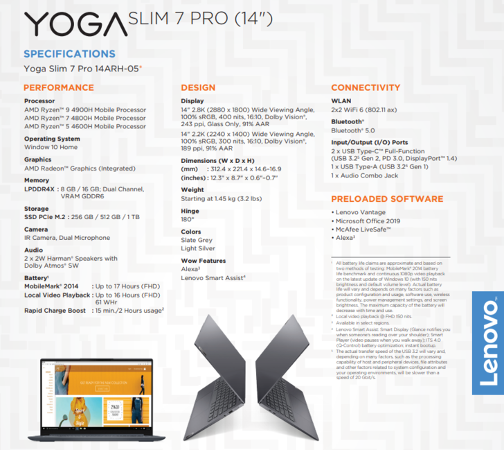 Spec-sheet Lenovo Yoga Slim 7 Pro