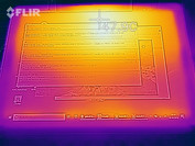 Heatmap front (load)