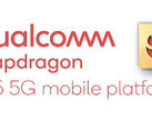 The Snapdragon 865 was one of the fastest 5G platforms in recent tests. (Source: Qualcomm)
