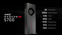 AMD Radeon RX 5700 specifications (source: AMD)
