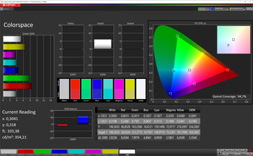 Color space (Vibrant mode, AdobeRGB target color space)