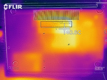 heat map bottom idle