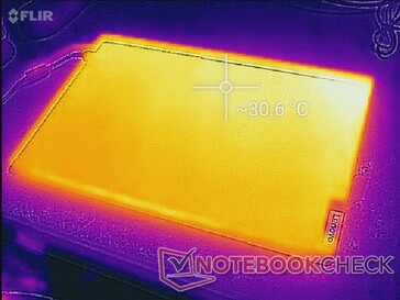 Lenovo IdeaPad S740 15. The top of the lid is warm at nearly 31 C against an ambient of 19 C