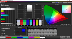 Colorspace cool
