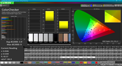 ColorChecker before calibration