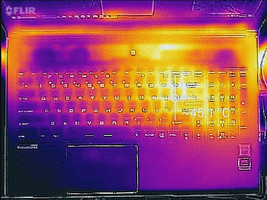 Keyboard heat map (Load)