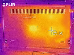 Heat-map of the bottom case at idle