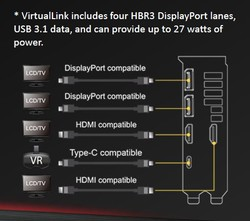 External ports (source: Asus)