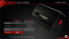 HP Accelerator external GPU dock coming this August for $299 USD