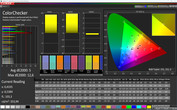 CalMAN: Mixed Colours - Adaptive Display, Adobe RGB target colour space