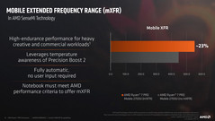 Mobile Extended Frequency Range (mXFR)