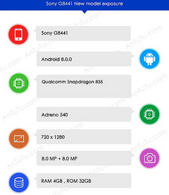 Sony G8441 Android flagship specs on AnTuTu reveal Qualcomm Snapdragon 835 processor