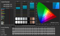 ColorChecker (sRGB): pre-calibration