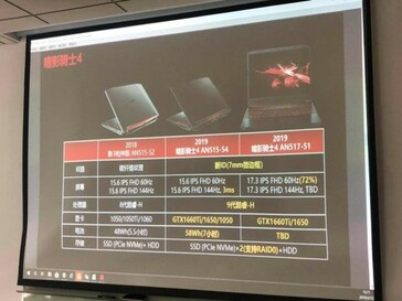 Leaked slide of Acer Nitro laptops. (Source: ITHome)