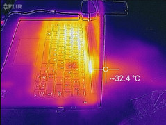 Thermal profile, side (max load)