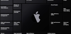 Apple intros its own ARM chips. (Source: YouTube)