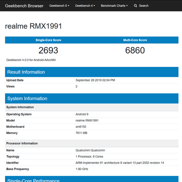 The realme RMX2051 on Geekbench 4, alongside the RMX1991 for comparative purposes. (Source: Geekbench)