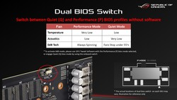 Dual BIOS - Switch (source: Asus)