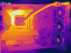 A heat map of our test system during a stress test