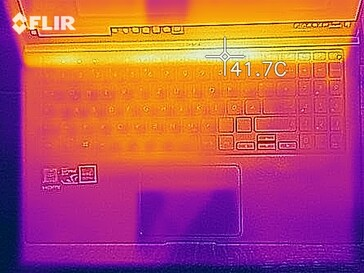 Heat distribution when idle (top)