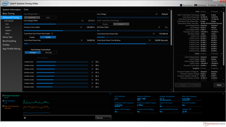 Intel XTU Undervolt settings