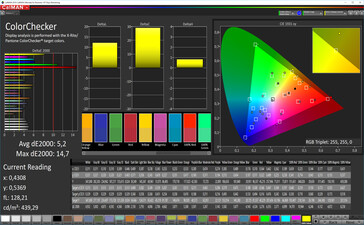 Color accuracy (color preset Lively, white balance warm, target color space AdobeRGB)