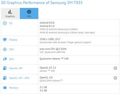 Samsung SM-T835/Galaxy Tab S4 updated specs (Source: GFXBench)