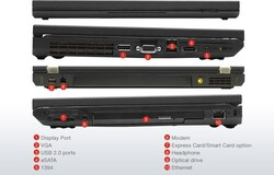 The ThinkPad T420's ports. Note that the modem is installed in place of Firewire. (Source: Lenovo)