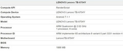 Lenovo TB-X704Y details leaked on GeekBench, launch expected for IFA 2017