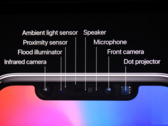 The iPhone X True Depth Camera System is embedded in its notch. (Source: Apple)