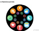 Part of the Huawei Watch 3's alleged UI. (Source: Weibo)