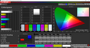 CalMAN color space – vivid, standard