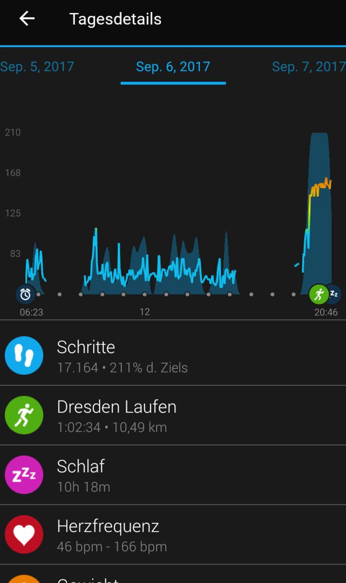 Garmin and Polar: Testing Four Fitness Trackers