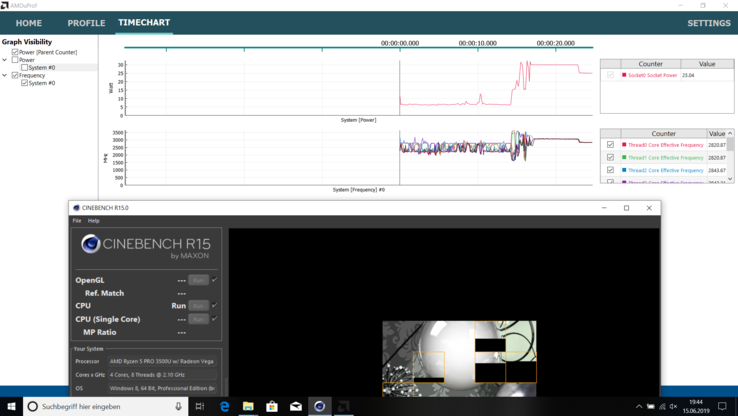 CPU data Cinebench R15 Multi