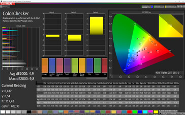 CalMAN - color accuracy (vivid, standard, P3)