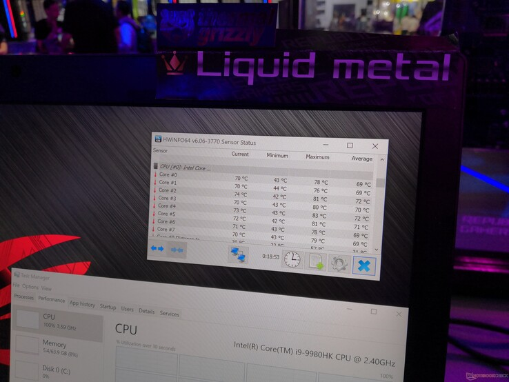 Core temperature on ROG Mothership with liquid metal thermal paste showing an average core temperature of 72 C