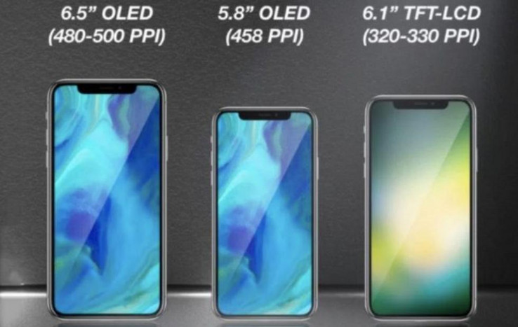 The rumored 6.1-inch LCD iPhone could be the volume selling model in 2018. (Source: KGI Securities)